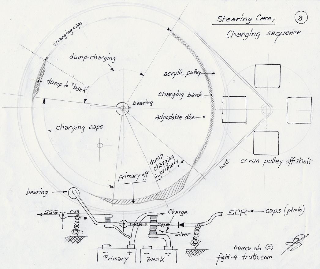 index of   ftp  inventors  john schematic files